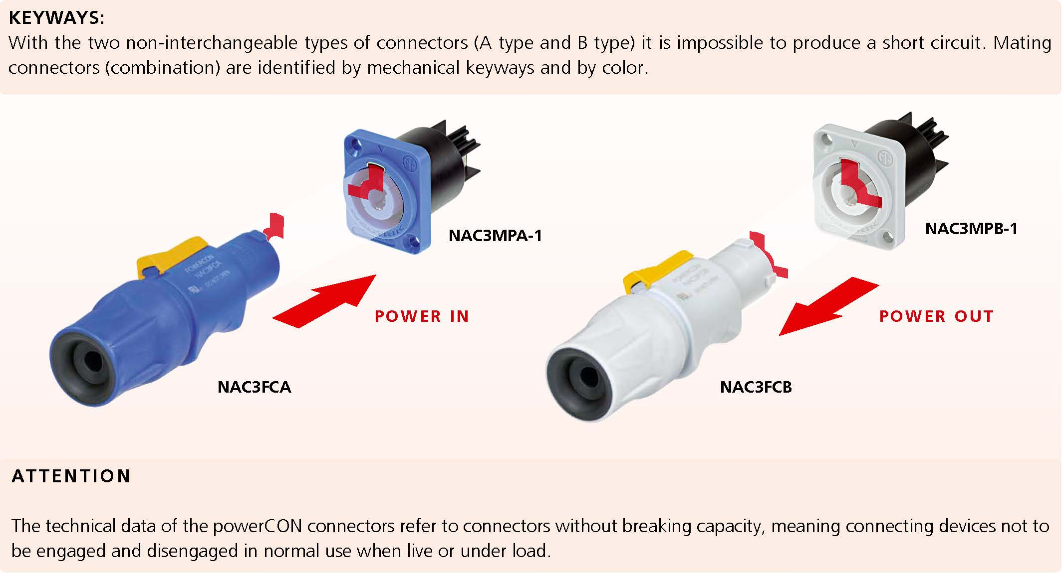 ProductGuide-SectionCircularConnectors.jpg